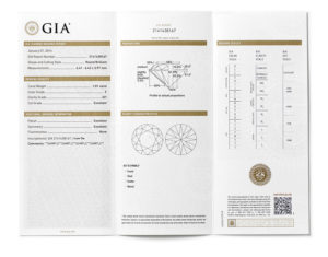 Diamond-Grading-Report-GIA-300x235